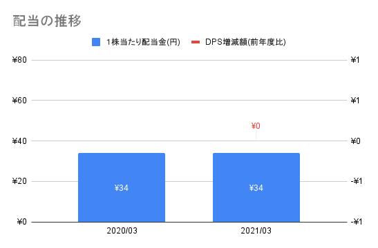 f:id:kawakami03:20211007144002p:plain