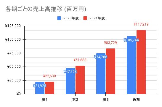 f:id:kawakami03:20211007153156p:plain