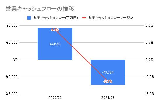 f:id:kawakami03:20211007153540p:plain