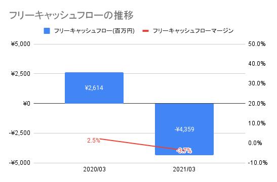 f:id:kawakami03:20211007153547p:plain