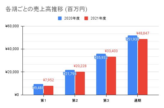 f:id:kawakami03:20211007155429p:plain