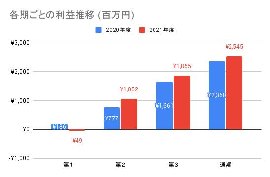 f:id:kawakami03:20211007155500p:plain