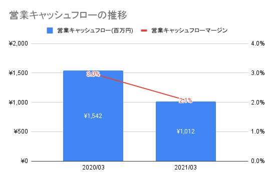 f:id:kawakami03:20211007155630p:plain