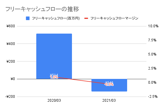 f:id:kawakami03:20211007155638p:plain