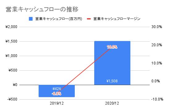 f:id:kawakami03:20211015120156p:plain