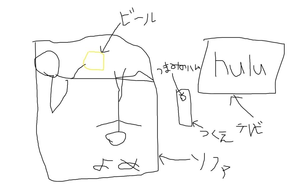 f:id:kawakatsu_blog:20171001222051j:plain