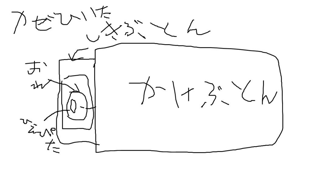 f:id:kawakatsu_blog:20171015215708j:plain