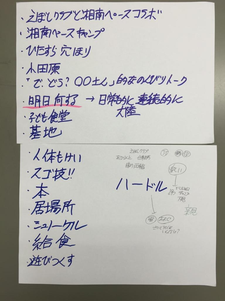 f:id:kawamocho1011:20160904184604j:plain