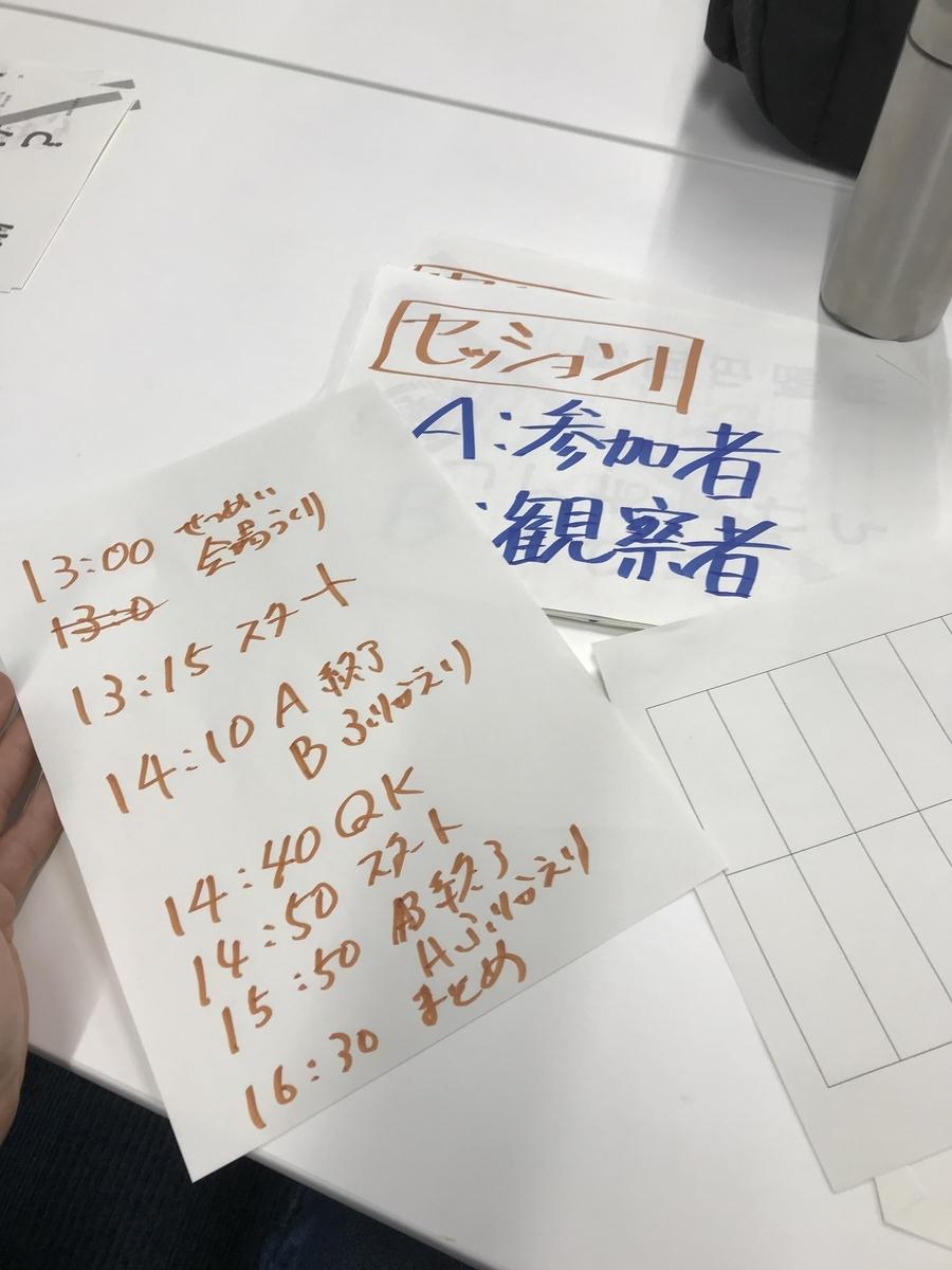 f:id:kawamocho1011:20190511113659j:plain
