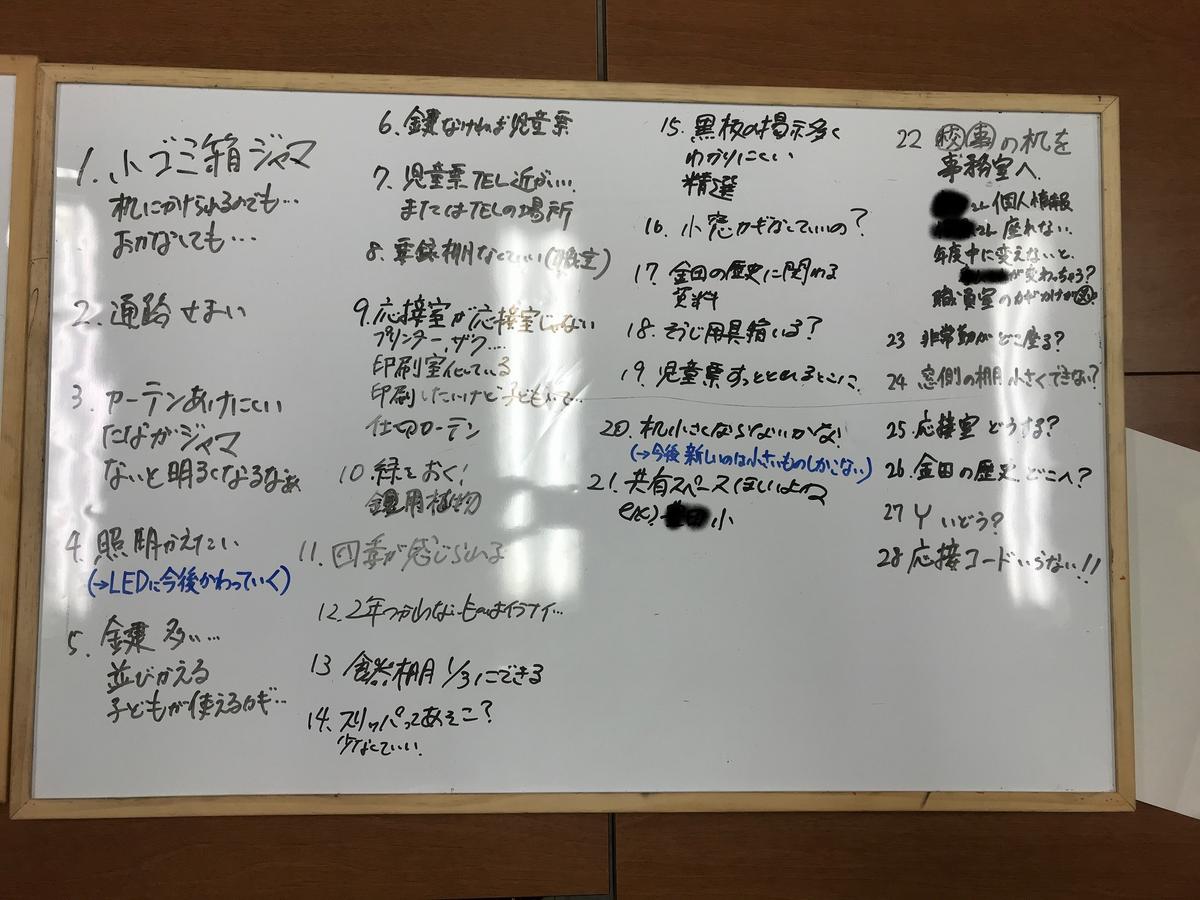 f:id:kawamocho1011:20190913172816p:plain