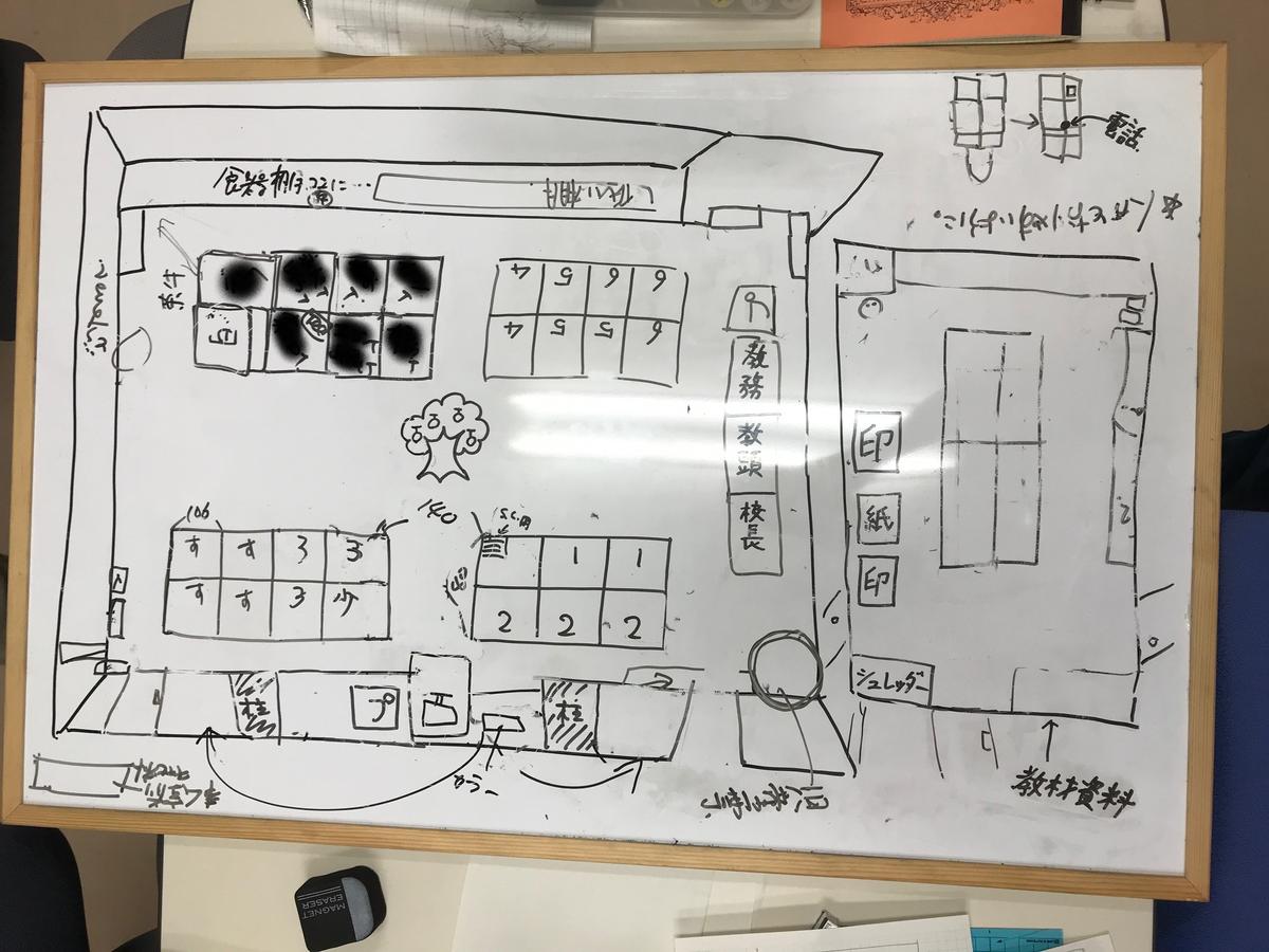 f:id:kawamocho1011:20190913180119p:plain
