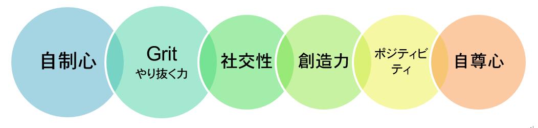 f:id:kawamocho1011:20200827182115p:plain