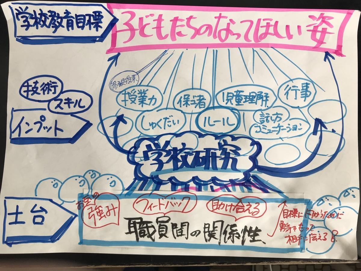 f:id:kawamocho1011:20210428142224j:plain