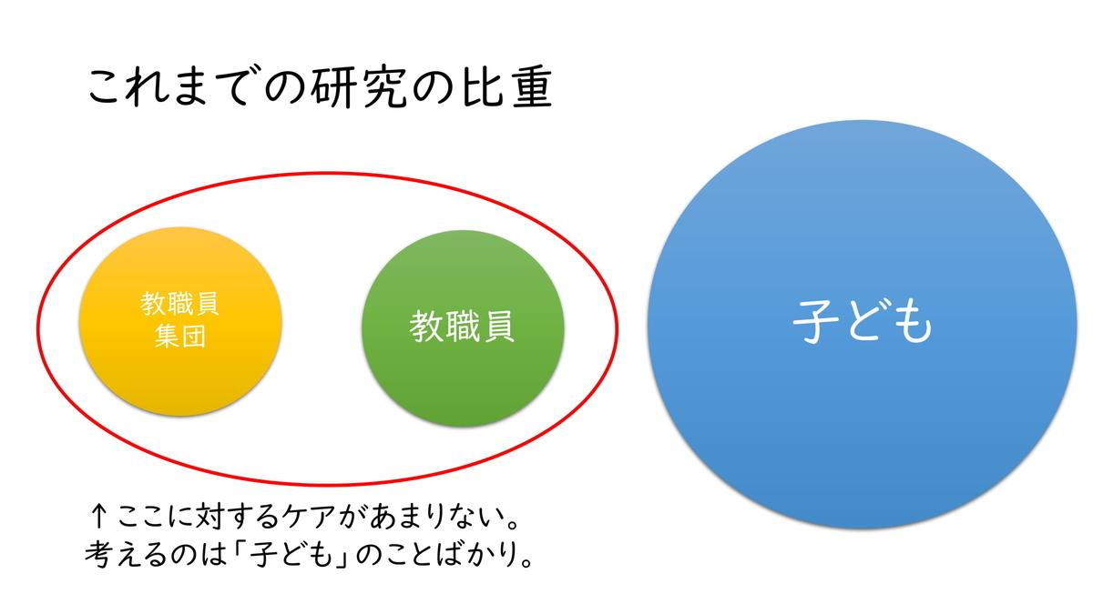 f:id:kawamocho1011:20210501151953j:plain