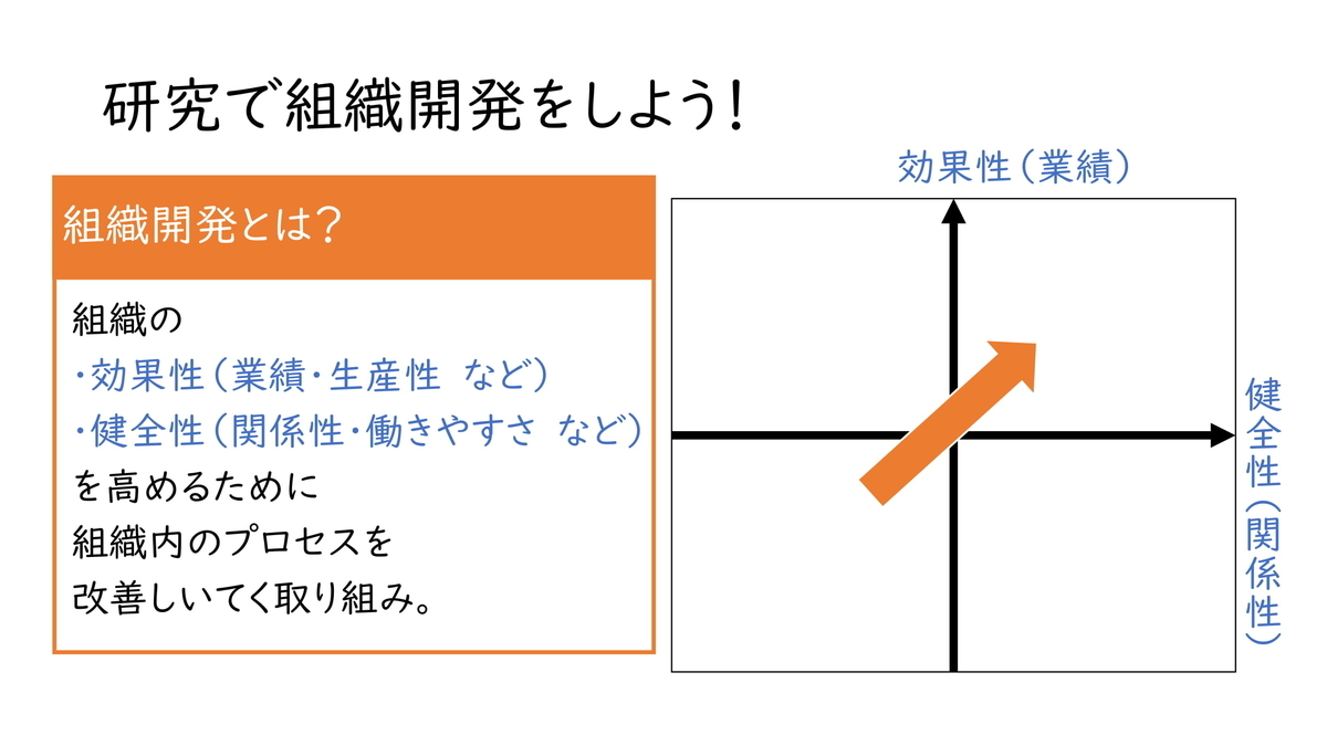 f:id:kawamocho1011:20210501152008j:plain