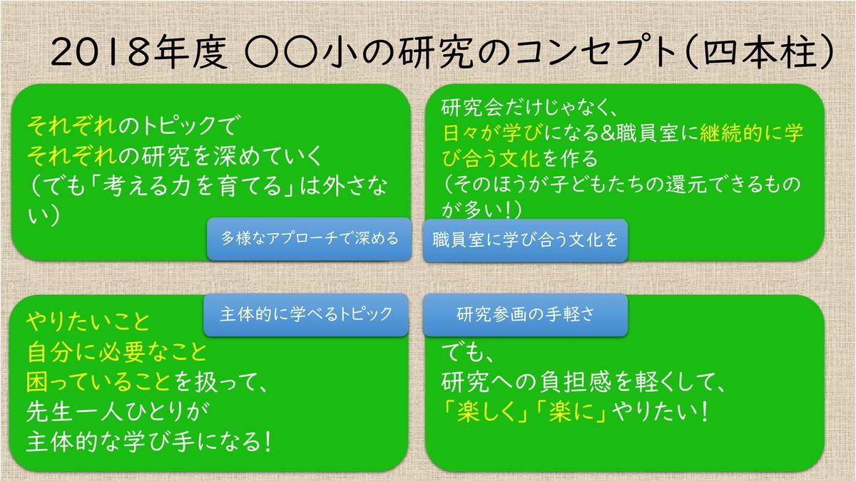f:id:kawamocho1011:20210501152150j:plain