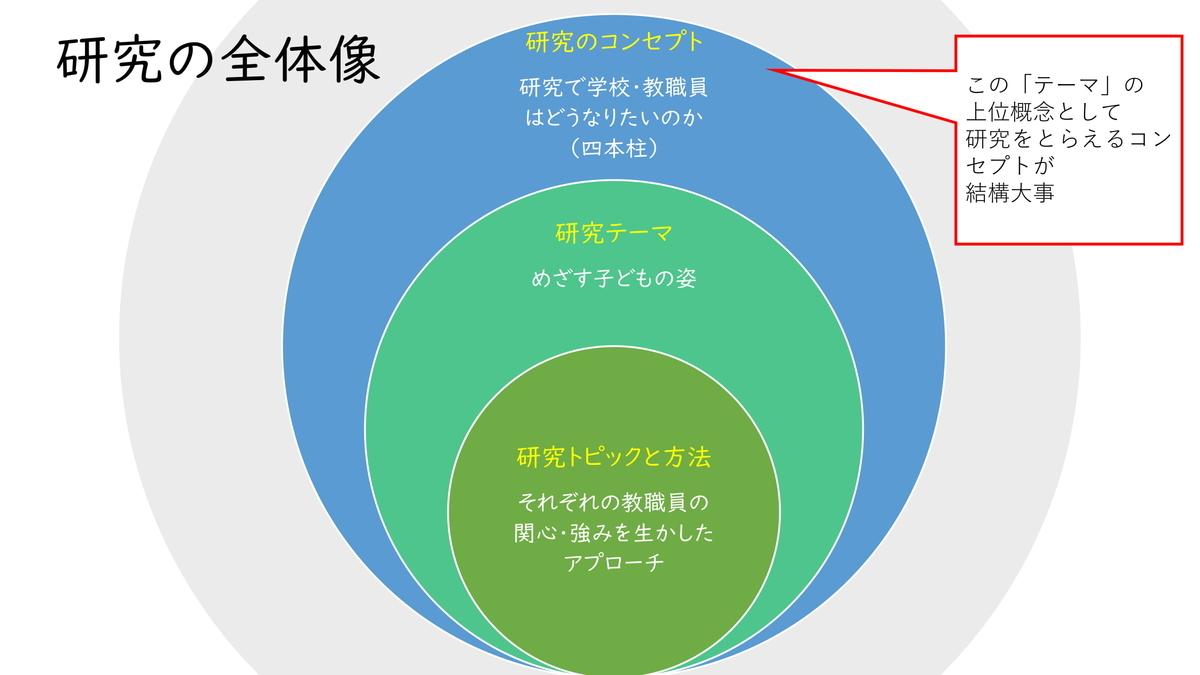 f:id:kawamocho1011:20210501152201j:plain