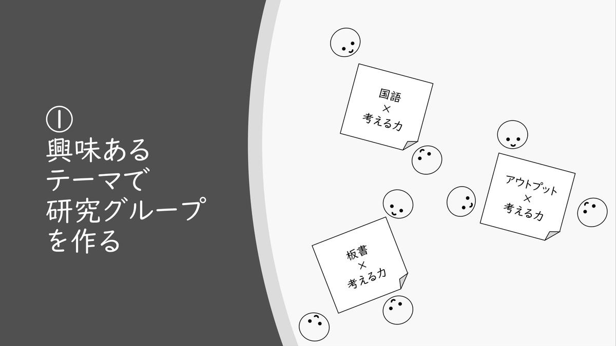 f:id:kawamocho1011:20210501152214j:plain