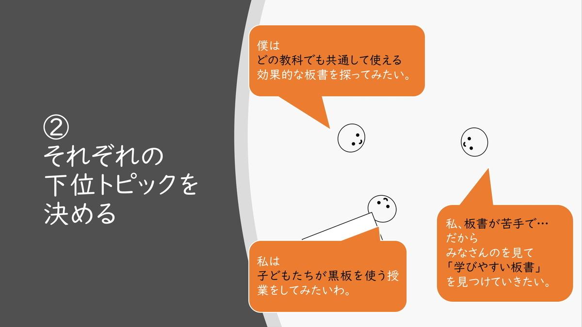 f:id:kawamocho1011:20210501152222j:plain