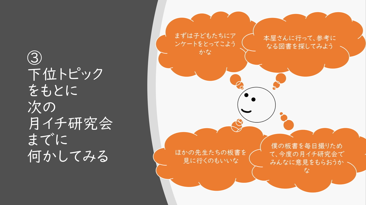 f:id:kawamocho1011:20210501152229j:plain
