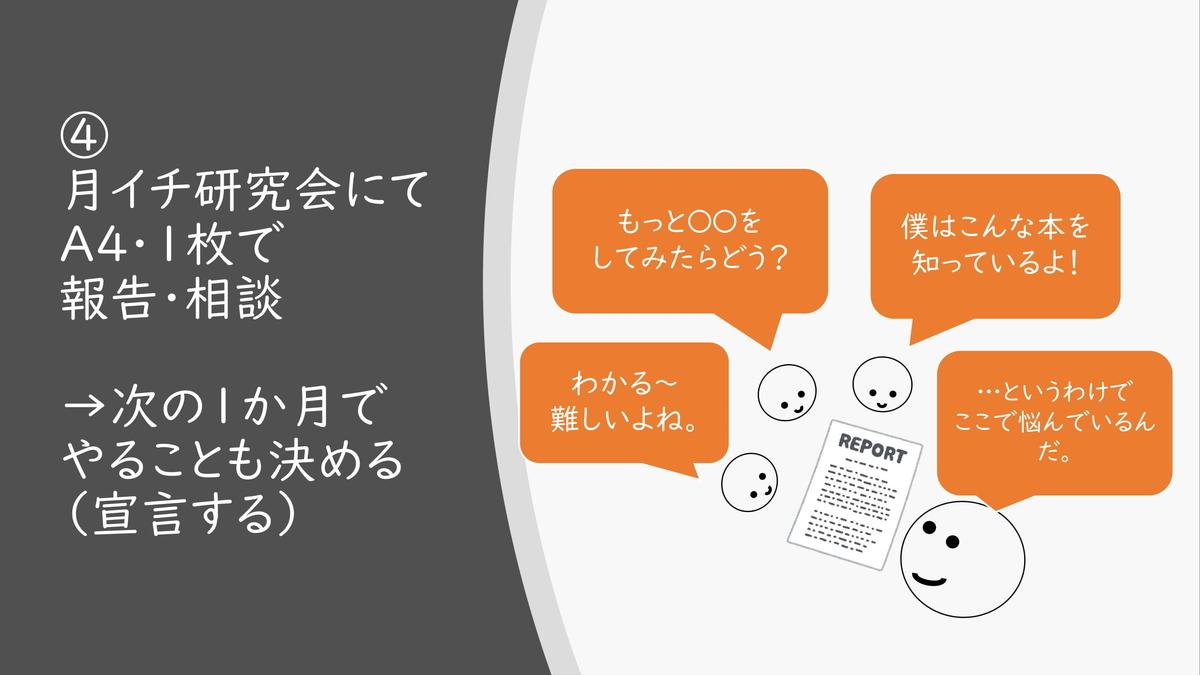 f:id:kawamocho1011:20210501152233j:plain