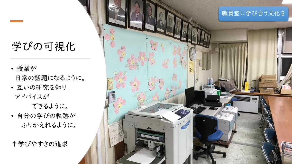 f:id:kawamocho1011:20210501152240j:plain