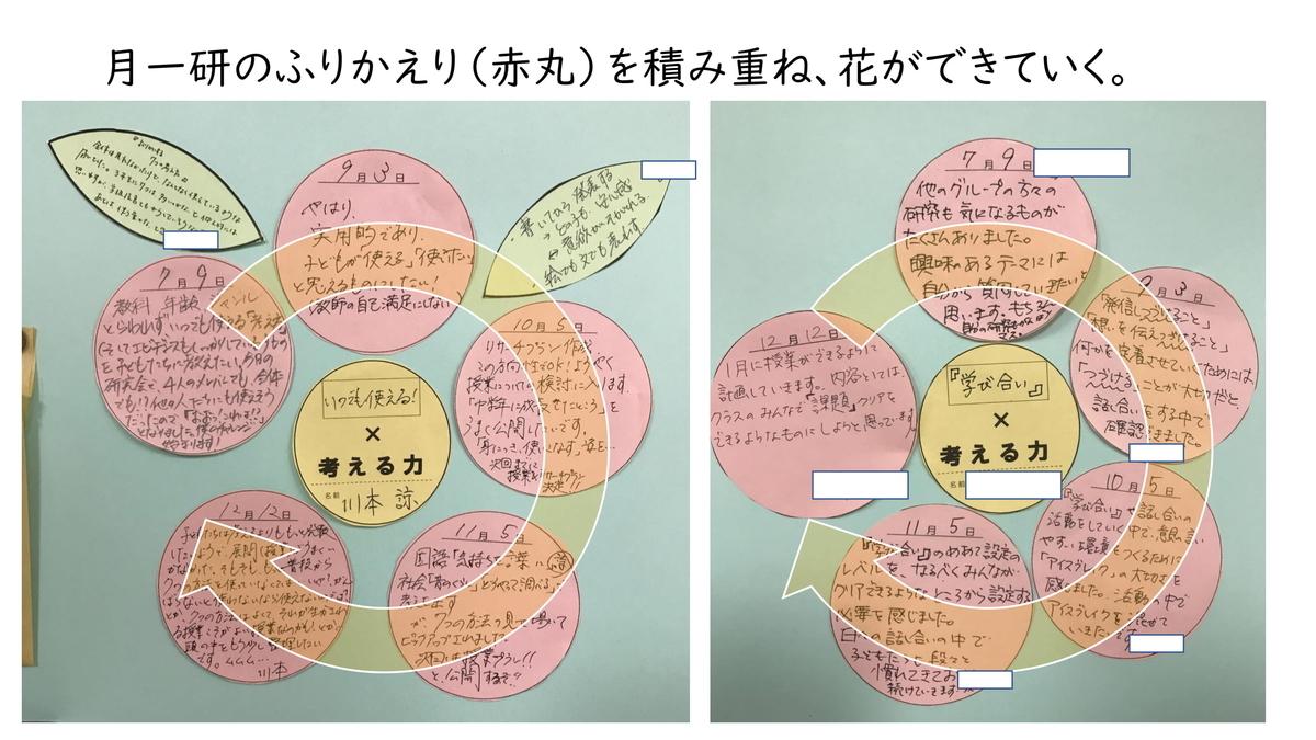 f:id:kawamocho1011:20210501152250j:plain