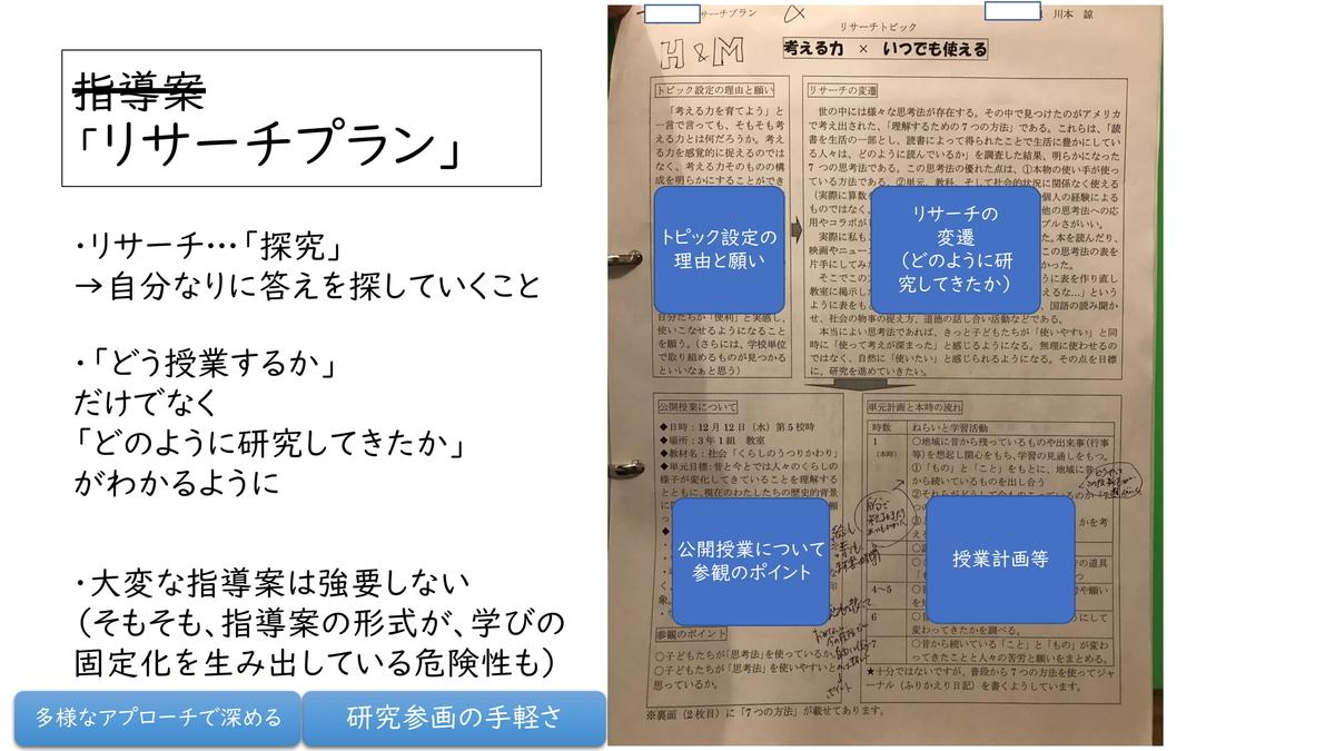 f:id:kawamocho1011:20210501152256j:plain