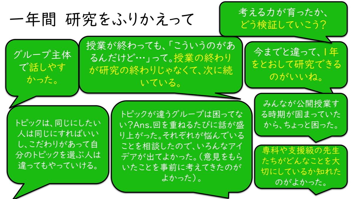 f:id:kawamocho1011:20210501152359j:plain