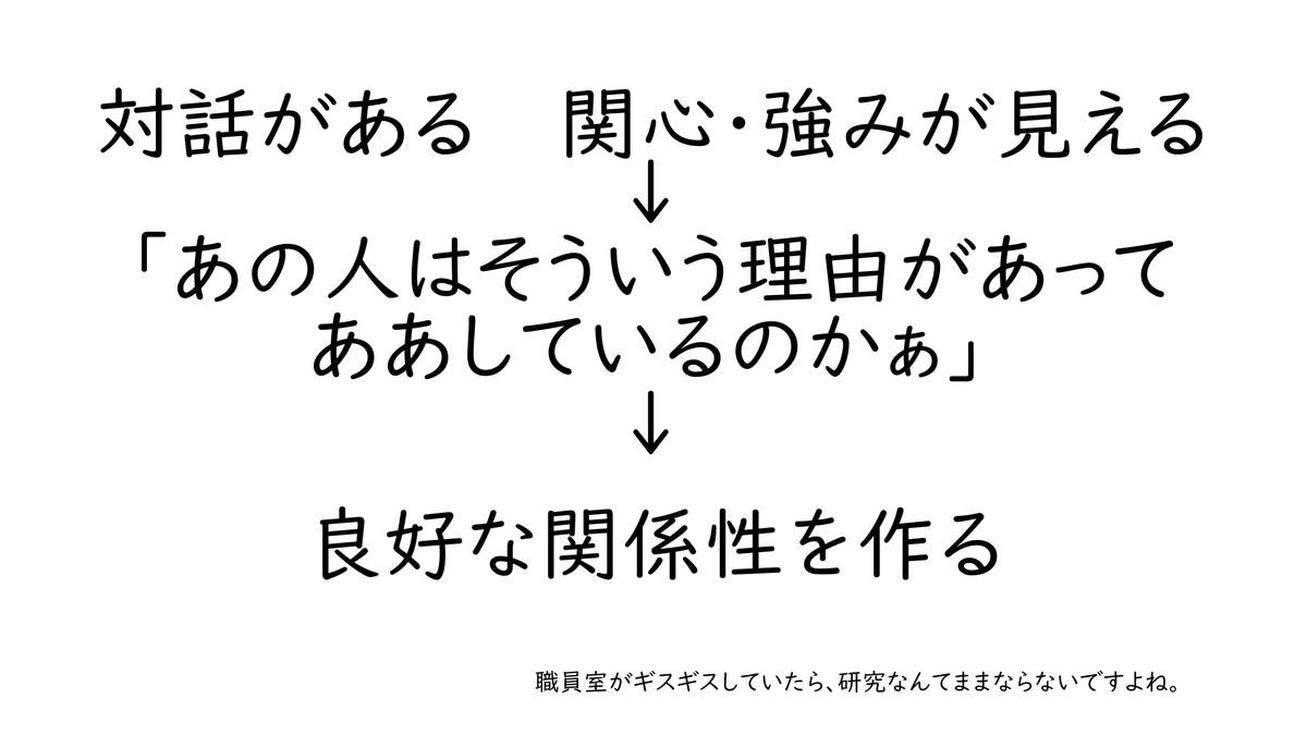 f:id:kawamocho1011:20210501152412j:plain