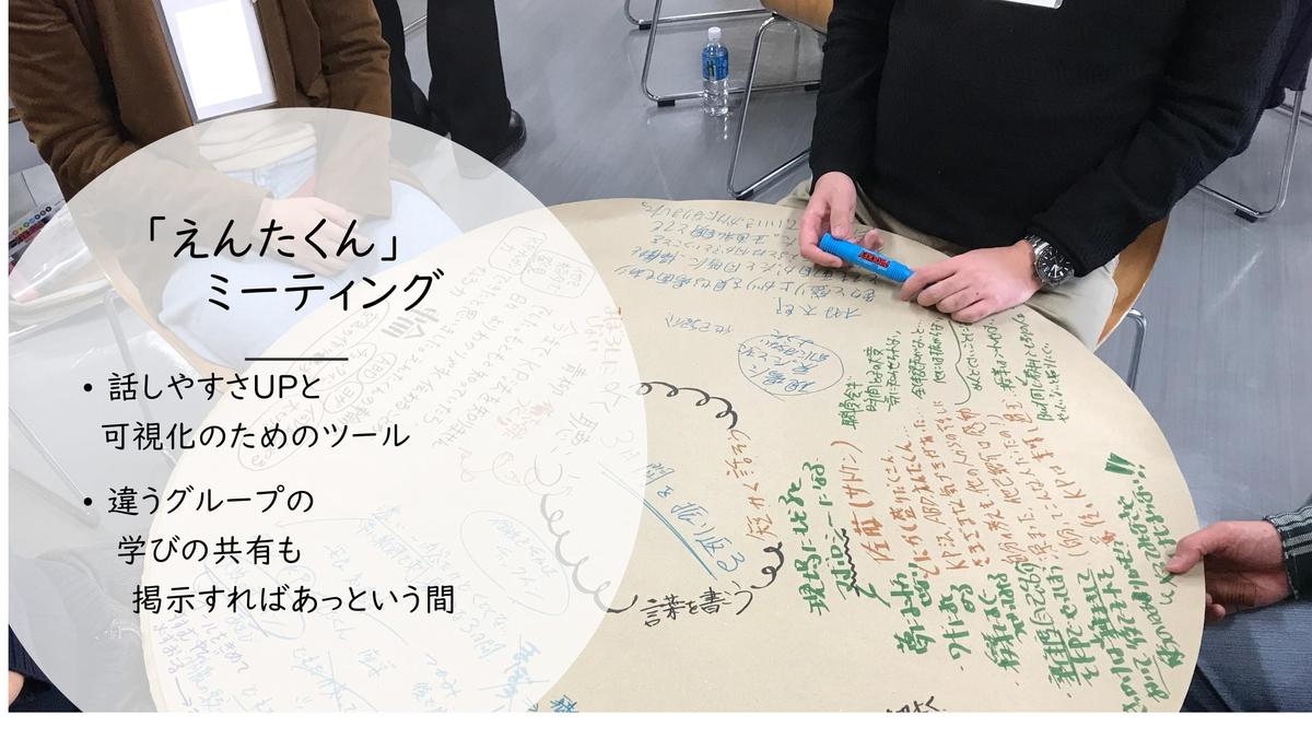 f:id:kawamocho1011:20210501152434j:plain