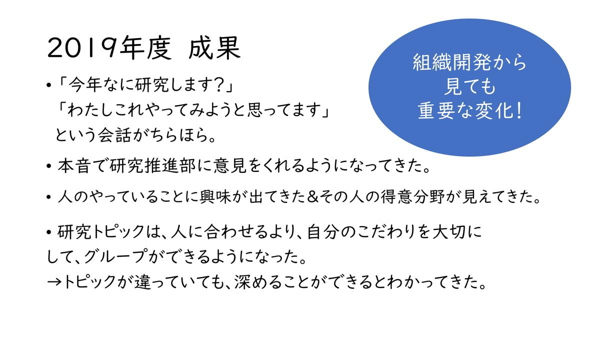 f:id:kawamocho1011:20210501152448j:plain