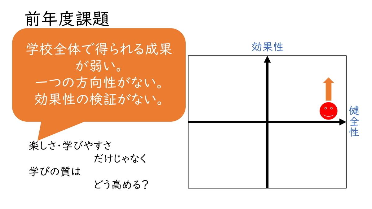 f:id:kawamocho1011:20210501152544j:plain