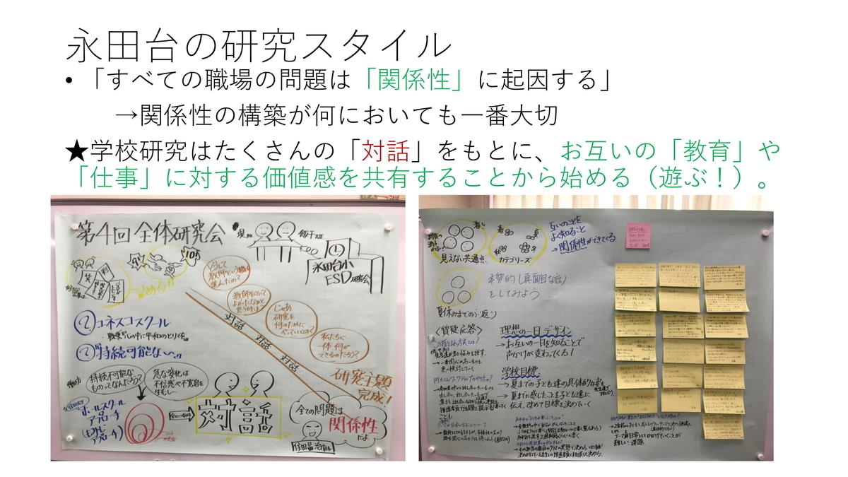 f:id:kawamocho1011:20210501163733j:plain