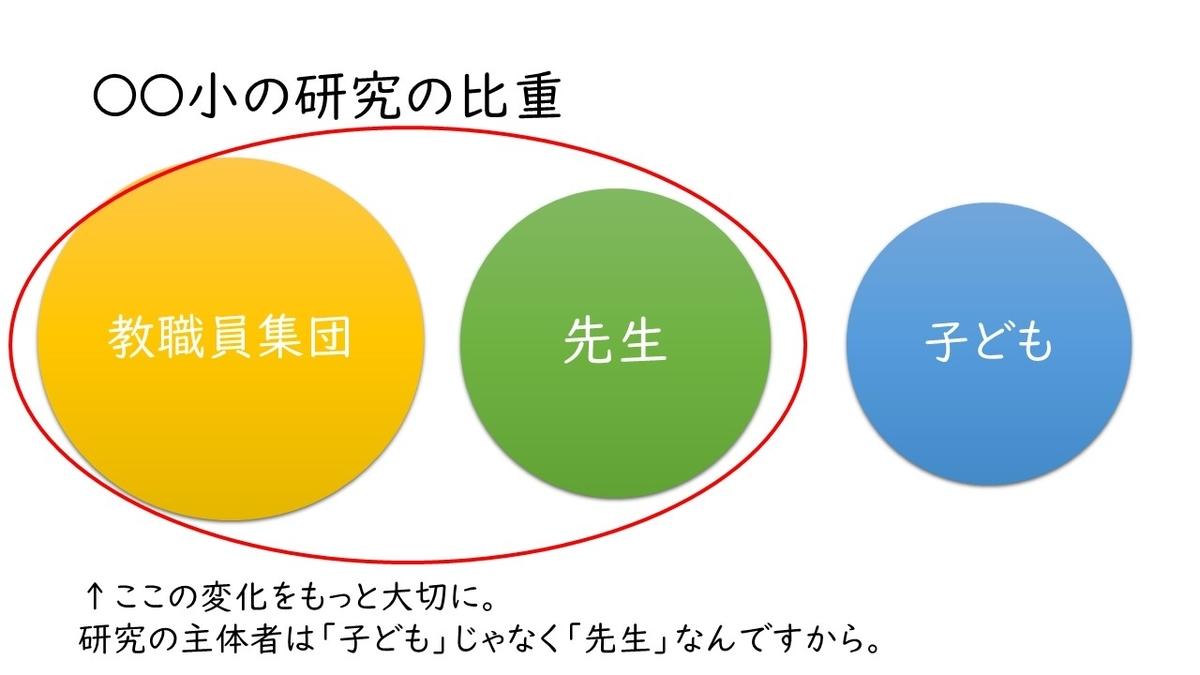 f:id:kawamocho1011:20210501200932j:plain