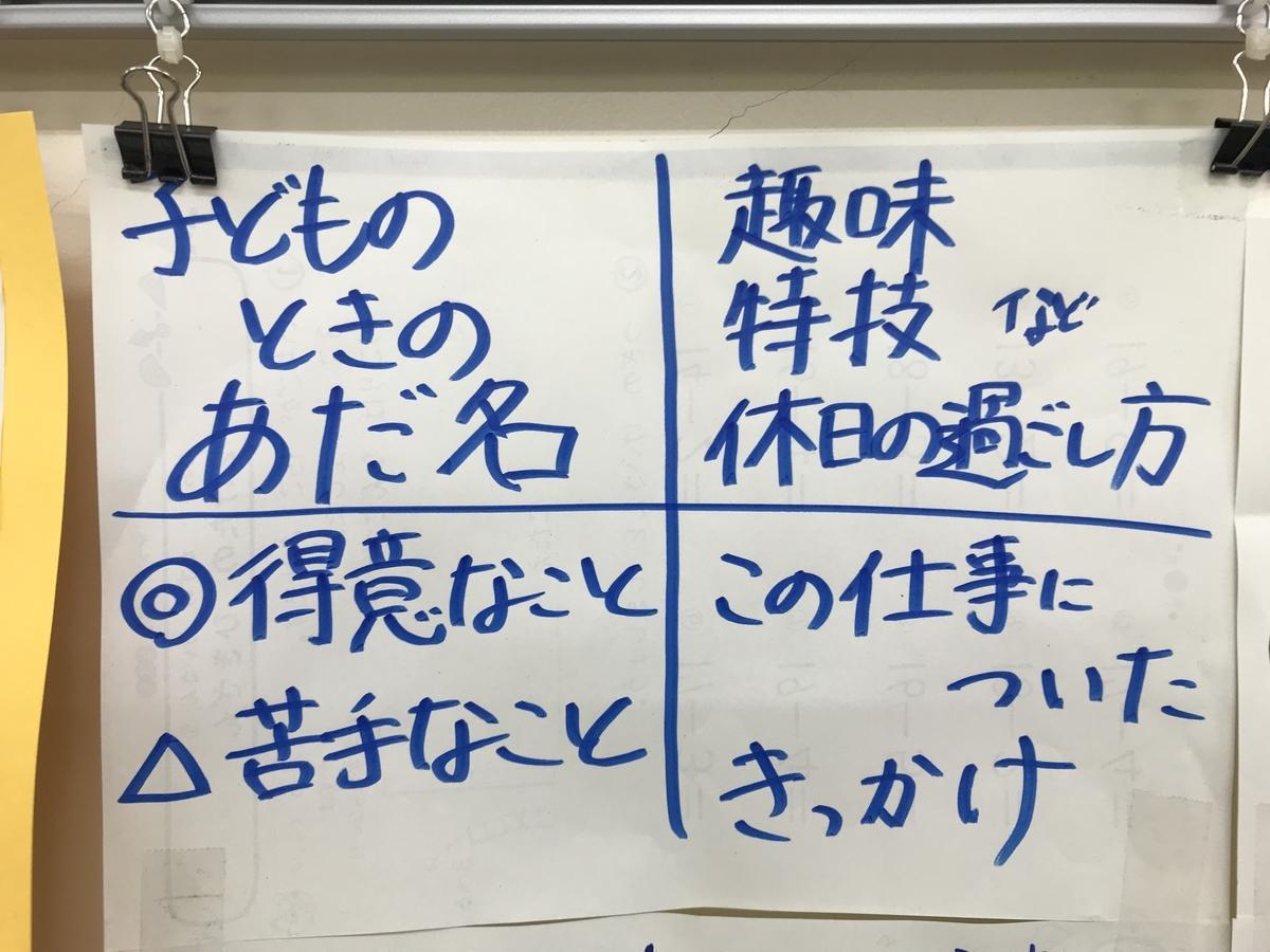 f:id:kawamocho1011:20210503110512j:plain