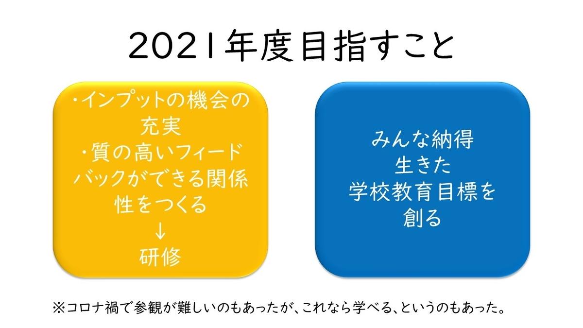 f:id:kawamocho1011:20210504234854j:plain