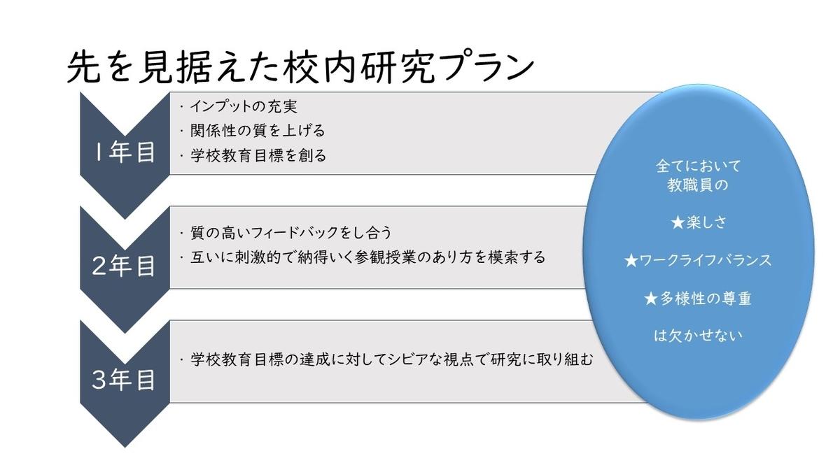 f:id:kawamocho1011:20210504234900j:plain