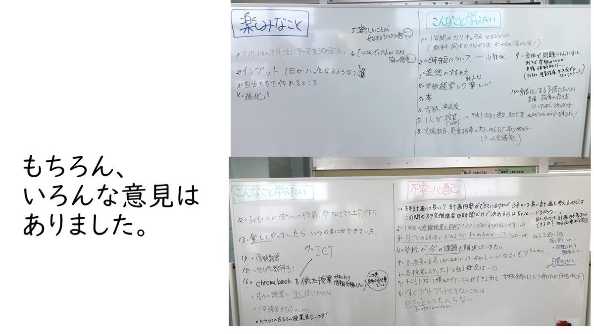 f:id:kawamocho1011:20210504234904j:plain