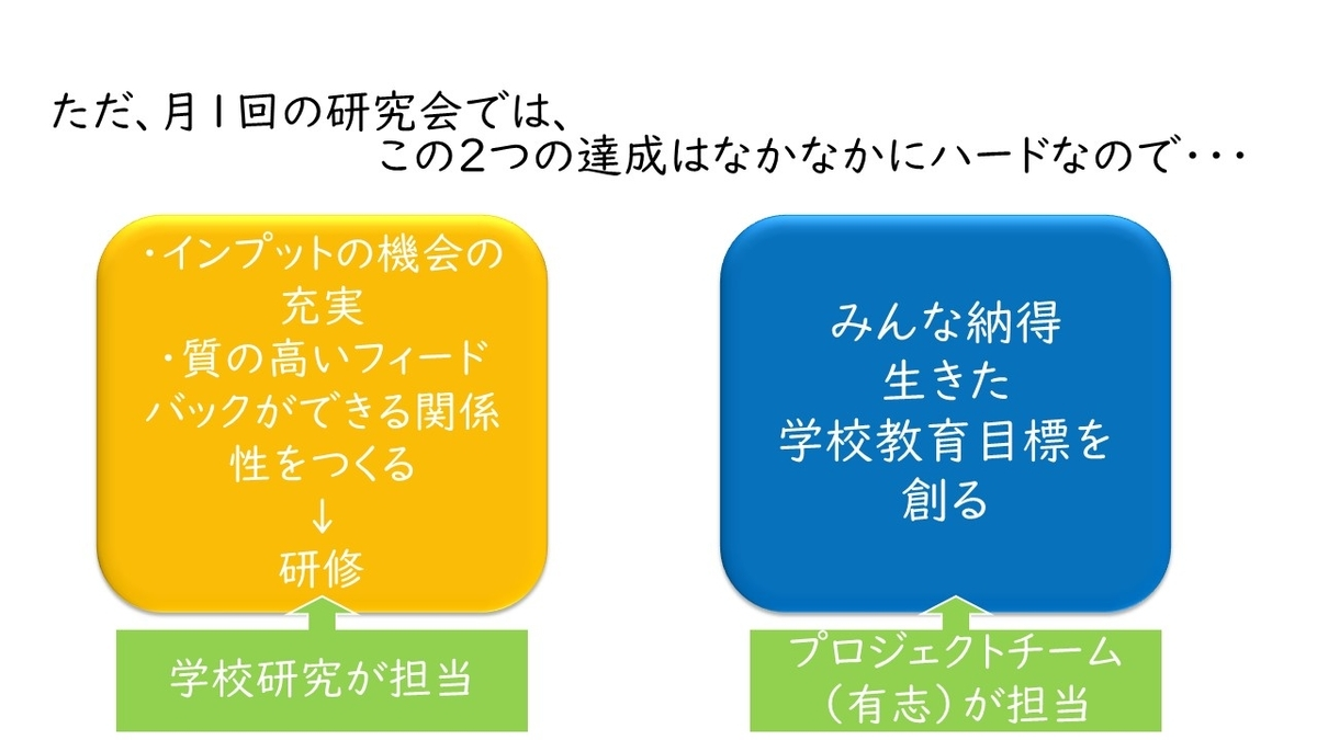f:id:kawamocho1011:20210504234914j:plain