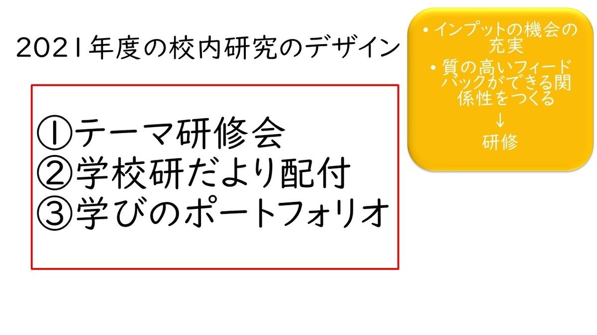 f:id:kawamocho1011:20210504234923j:plain