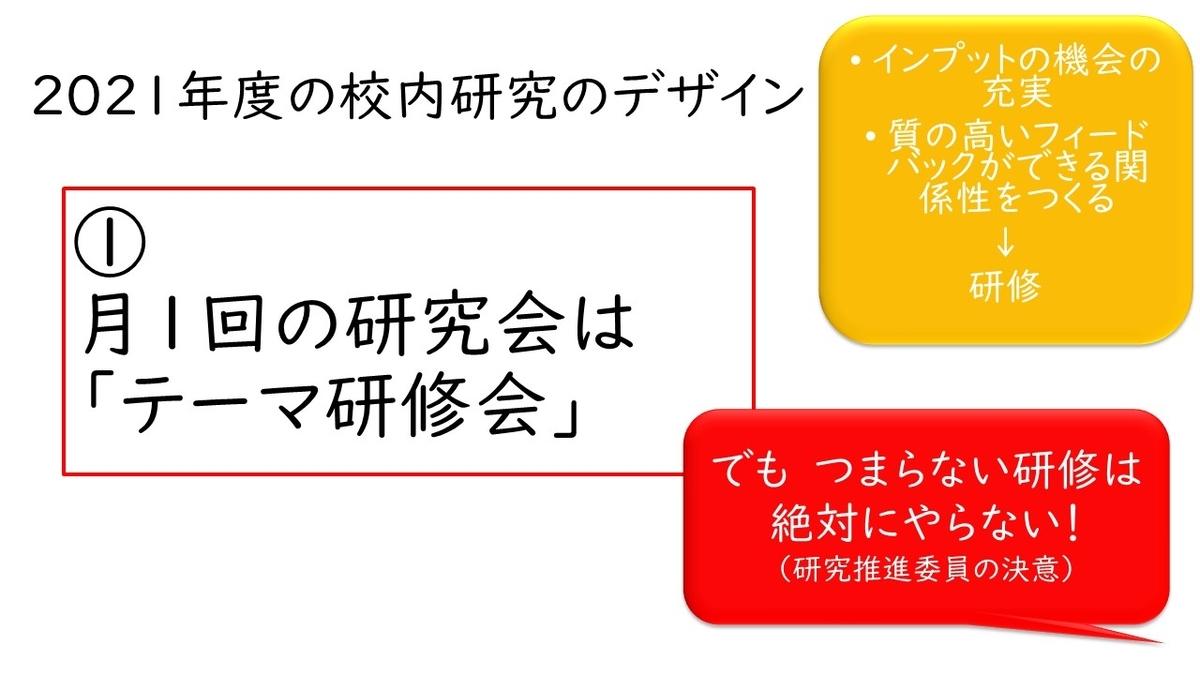 f:id:kawamocho1011:20210504234928j:plain
