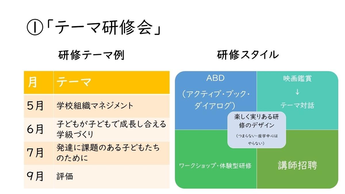 f:id:kawamocho1011:20210504234934j:plain