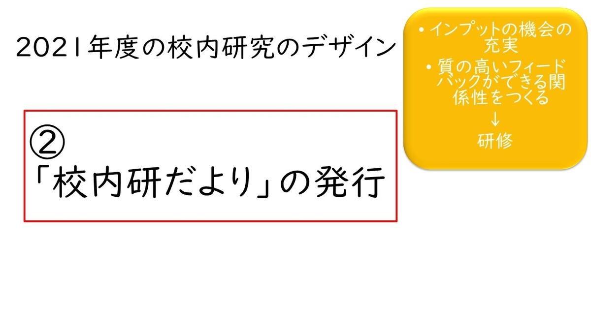 f:id:kawamocho1011:20210504234943j:plain