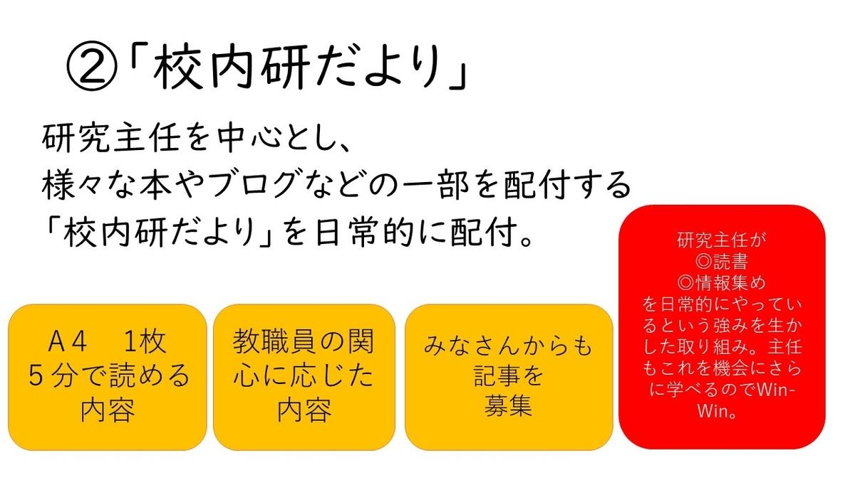 f:id:kawamocho1011:20210504234954j:plain
