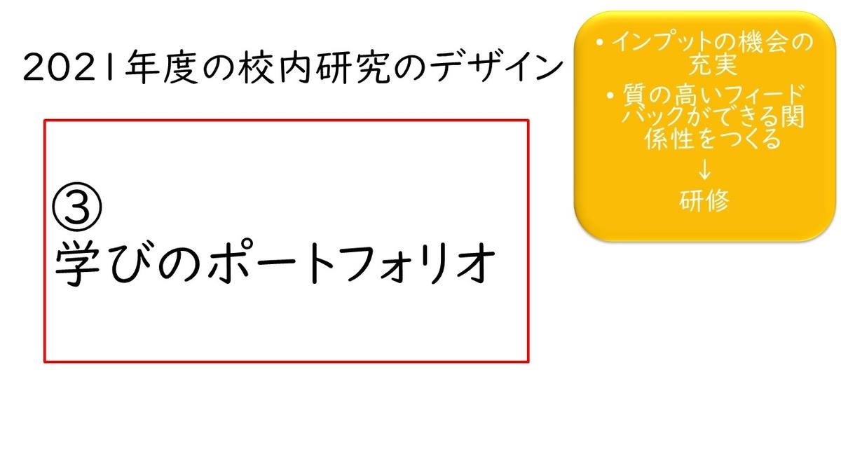 f:id:kawamocho1011:20210504235012j:plain