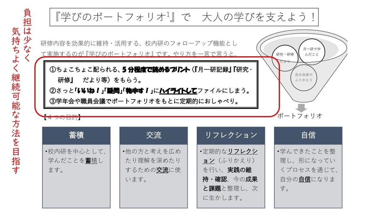 f:id:kawamocho1011:20210504235023j:plain