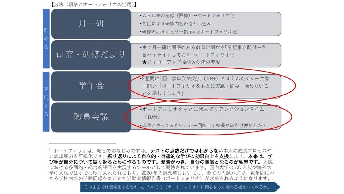 f:id:kawamocho1011:20210504235031j:plain
