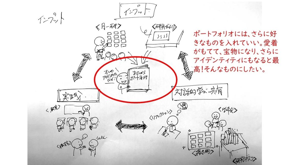 f:id:kawamocho1011:20210504235035j:plain