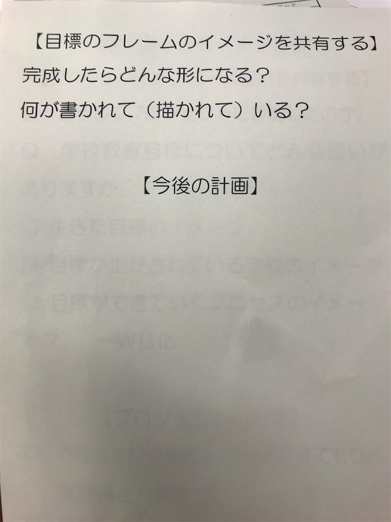 f:id:kawamocho1011:20210513212422j:image